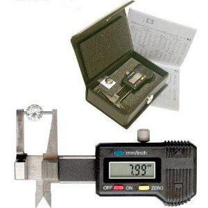 Milimeter Gauge
