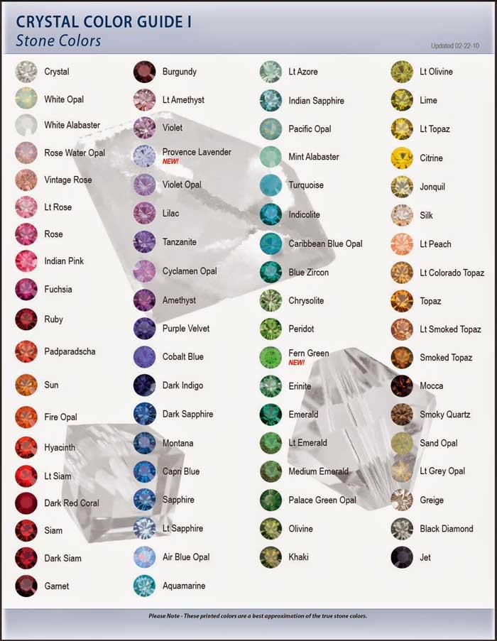 Gemstones_chart_cadasgemsto