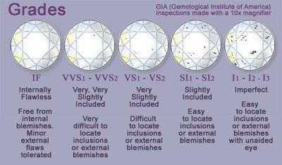 clarity gemstone