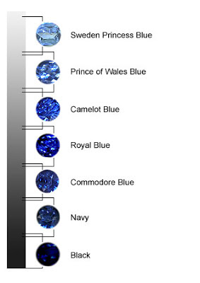 shappire color chart